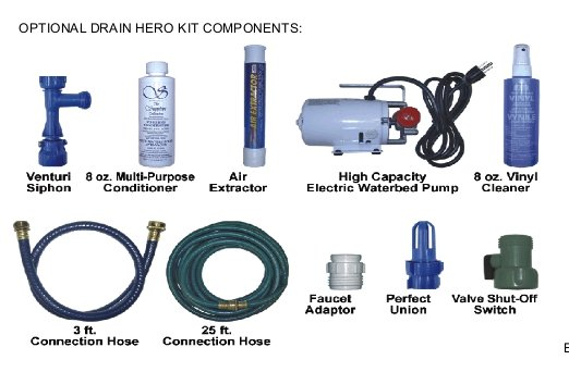 Innomax Drain Hero Complete Fill, Drain, Pump, hose and maintenance kit