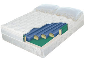 Softside waterbed cutaway in Florida